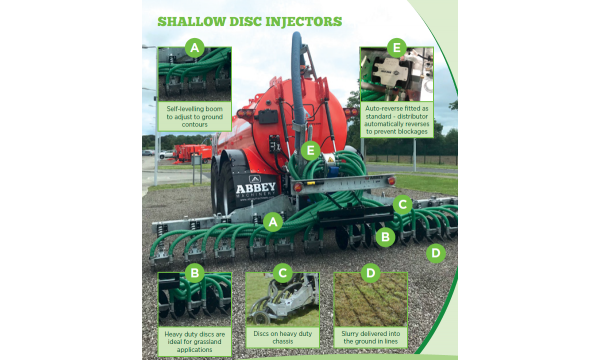 Shallow Disc Injector