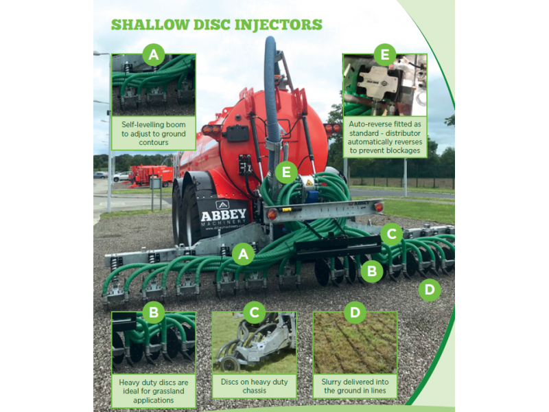 shallow-disc-injector-1